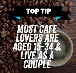 most cafe lovers are aged 15 to 34